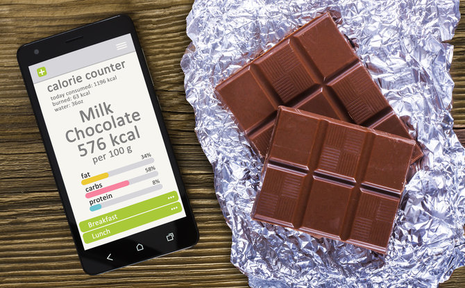 Calorie counter and milk chocolate